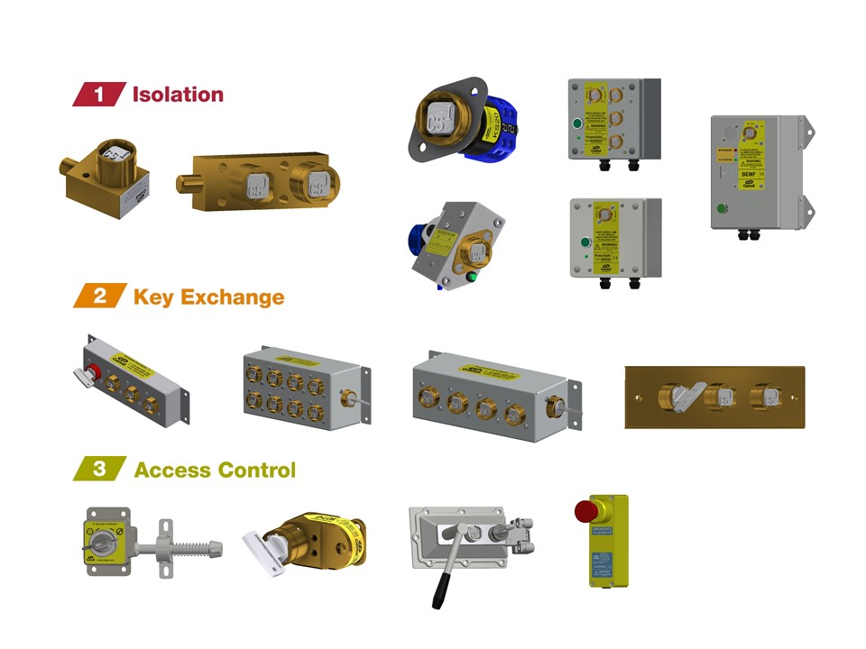 castell products for access control in energy